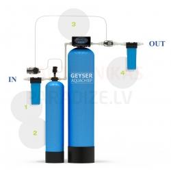 Ūdens atdzelžošanas filtri